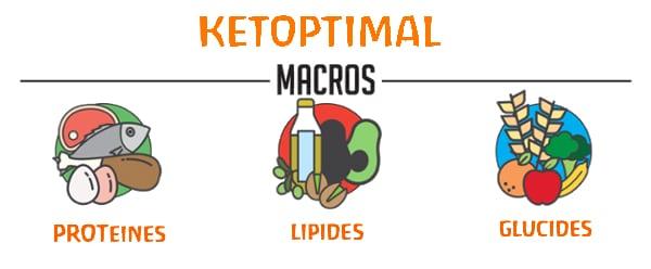 calculer ses apports caloriques, calculer ses calories, calculer ses macros, régime cétogène, diète cétogène